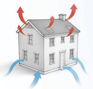stapel effect bouwkundige keuring amsterdam